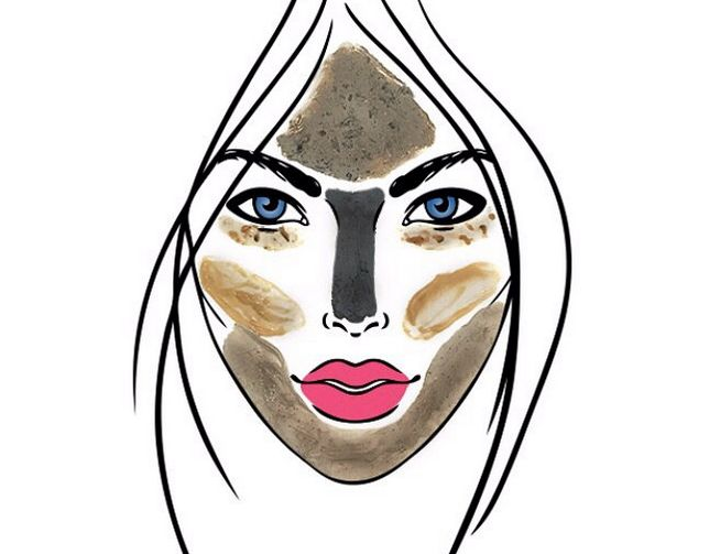 beautytrend multimasking